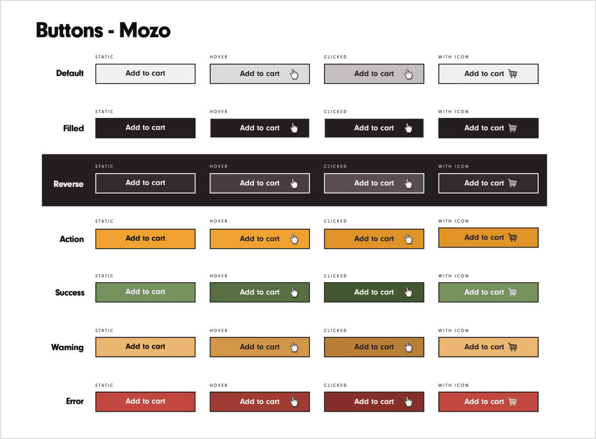A grid of buttons in the Mozo brand design. Showing different variations and states like hover and clicked.